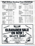 1983 Flyers Cup Tournament History Stats