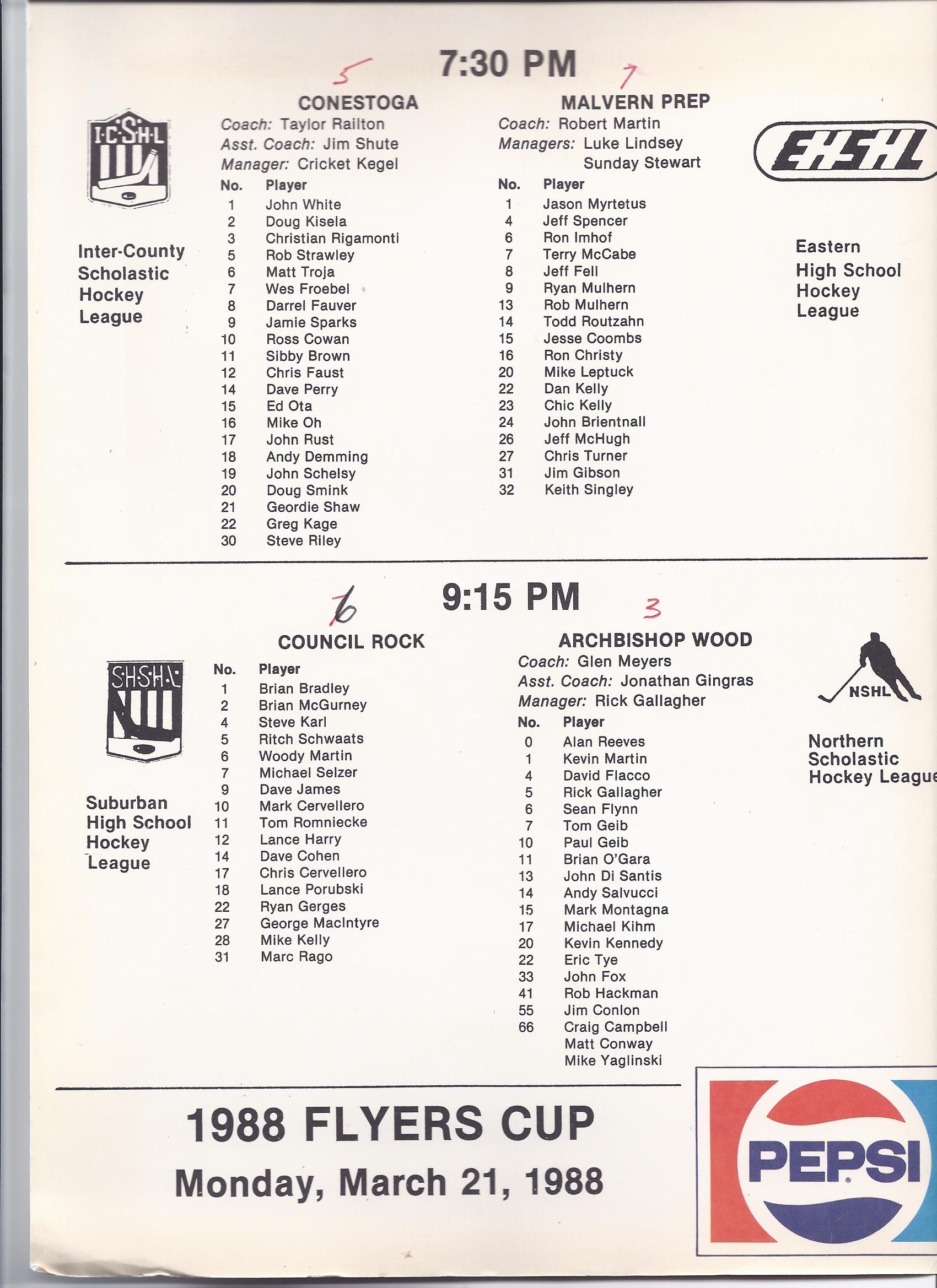 1988 Flyers Cup AAA Tournament History Roster Card