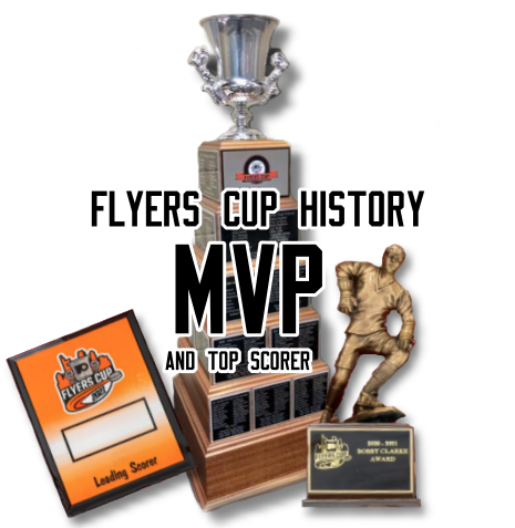 Flyers Cup Tournament History Award Winners