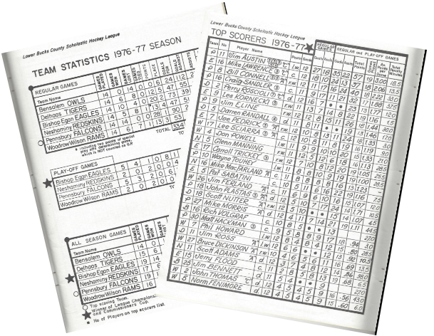 South Eastern Pennsylvania High School Hockey League History - Statistical Data And Information
